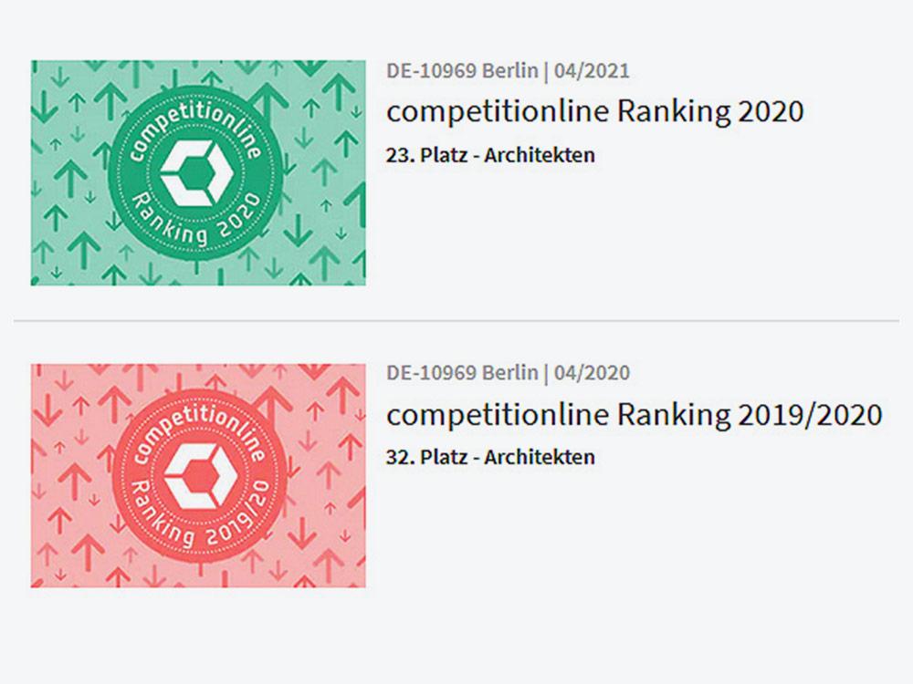 ranking-competitonline.jpg